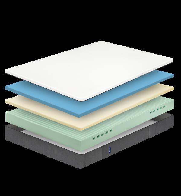 emma-original-mattress-explosion-cover-core-blue